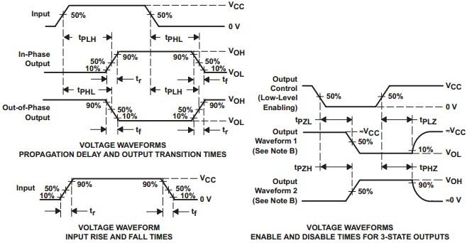 焊接封装集成电路图